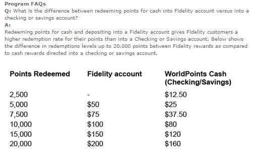 Fidelity FAQ